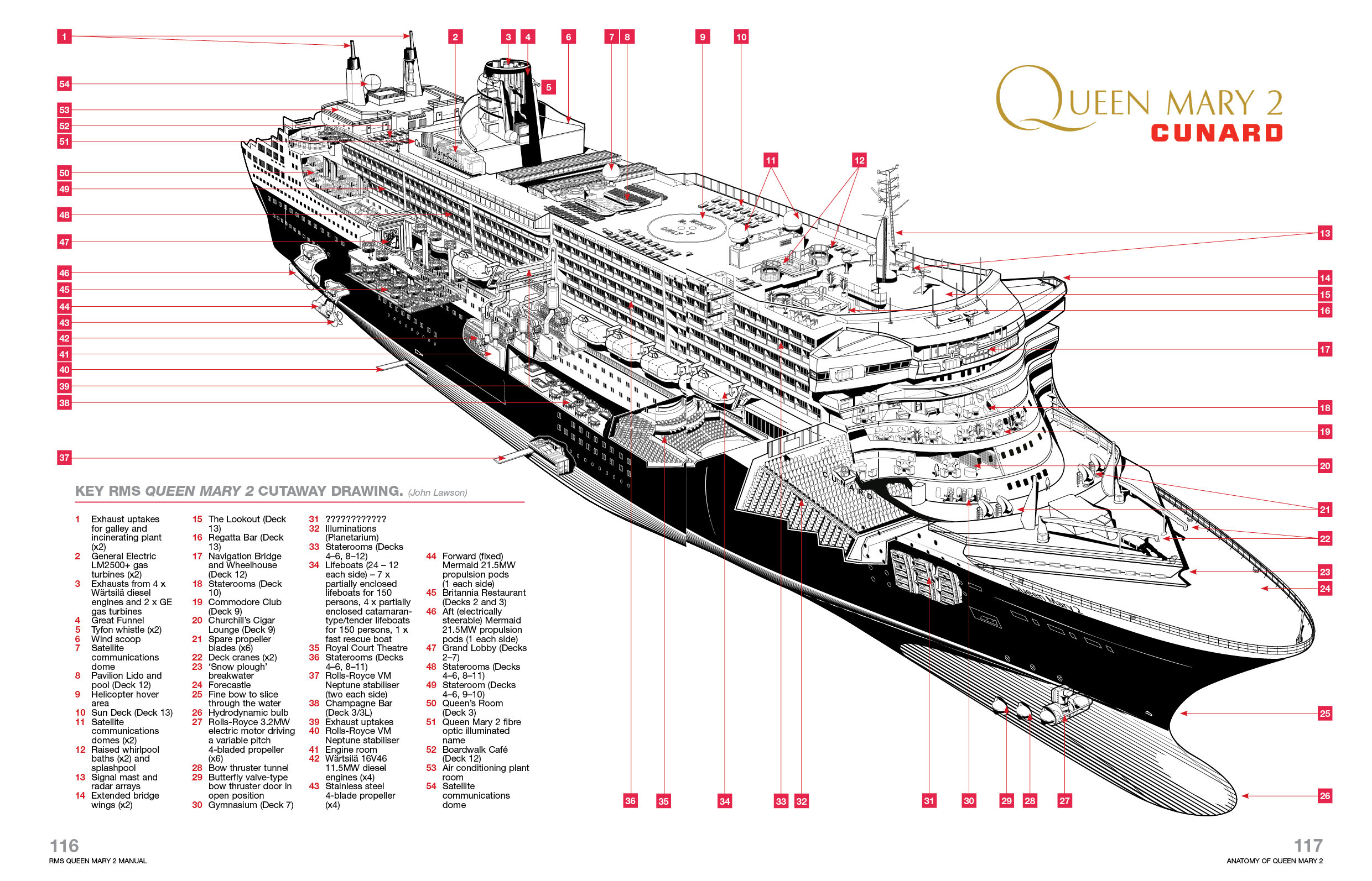 RMS Queen Mary 2 Manual Details